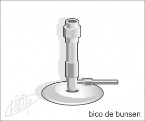 vidrarias de laboratório - bico de bunsen