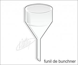 vidrarias de laboratório - funil de bunchner