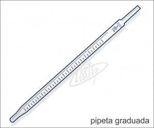 vidrarias de laboratório - pipeta graduada