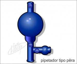vidrarias de laboratório - pipetador tipo pera