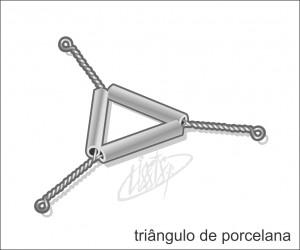 vidrarias de laboratório - triângulo de porcelana