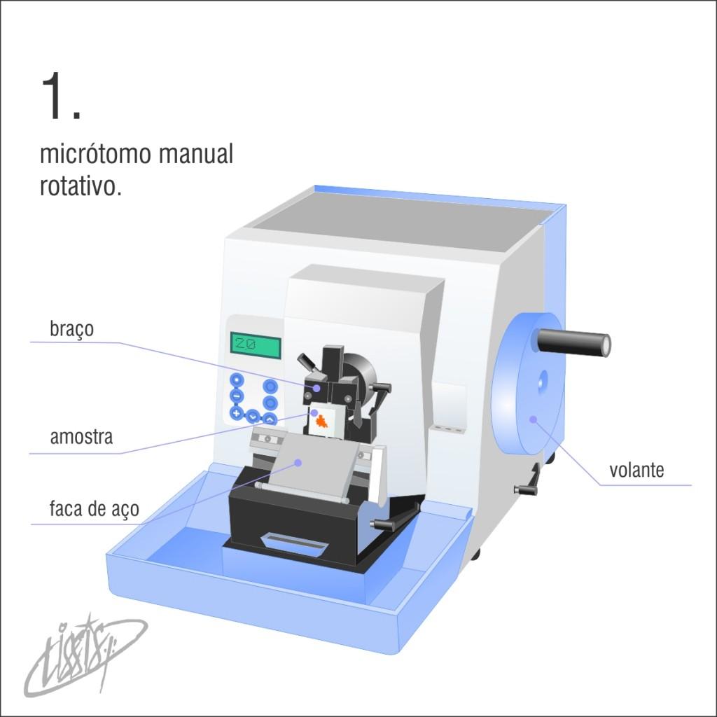 micrótomo manual rotativo 01